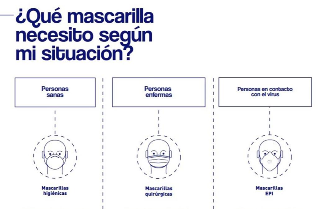 ¿Cuál es la norma de referencia actual para las mascarillas reutilizables?